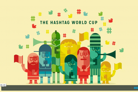 The # World Cup Infographic