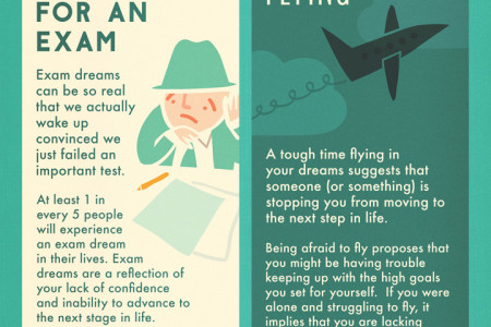 The 10 Most Common Dreams & What They Mean Infographic