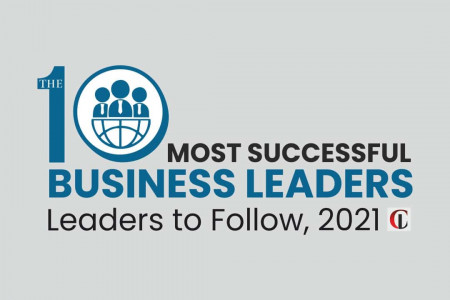The 10 Most Successful Business Leaders to Follow 2021. Infographic