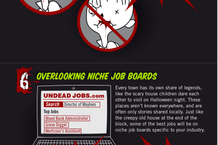 The 10 Scariest Job Seeker Mistakes  Infographic