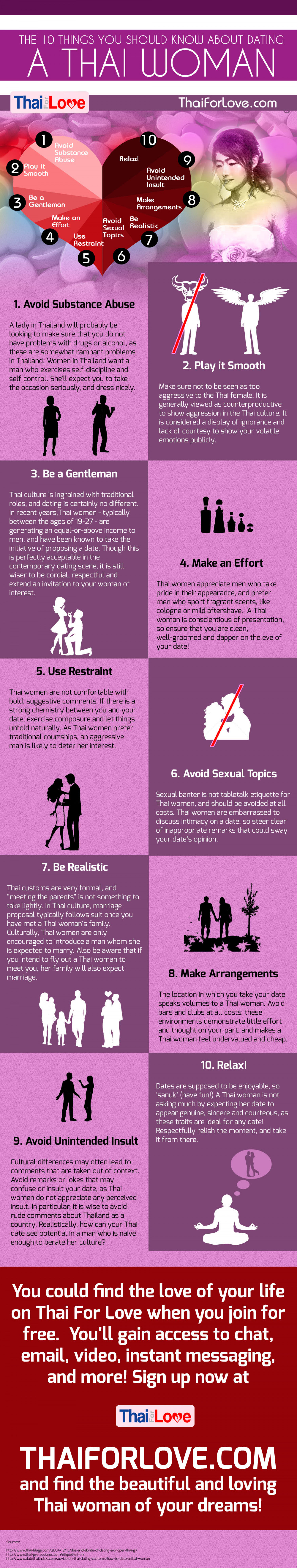 The 10 Things You should know about Dating A THAI WOMAN Infographic