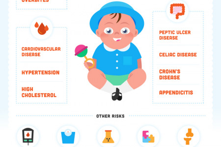 The 111 Benefits of Breastfeeding for Babies, Moms & Everyone Else Infographic