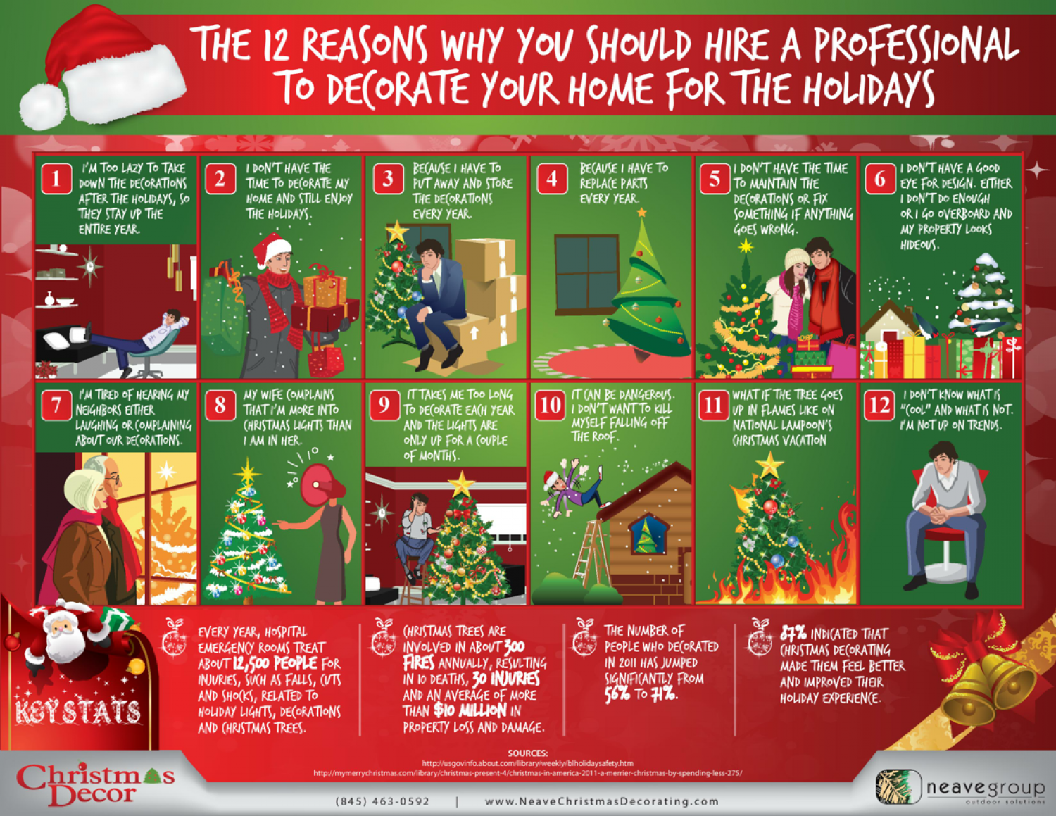 The 12 Reasons Why You Should Hire a Professional to Decorate Your Home for the Holidays Infographic