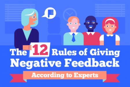 The 12 Rules of Giving Negative Feedback (According to Experts) Infographic