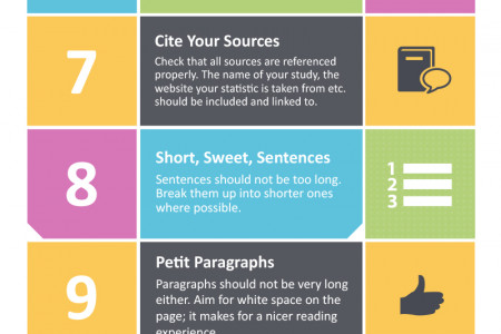 The 14 Elements of the Perfect, SEO-Friendly Blog Post Infographic