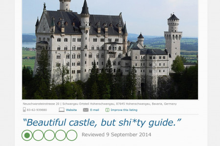 The 15 Funniest Tripadvisor Reviews of the World's Top Attractions Infographic