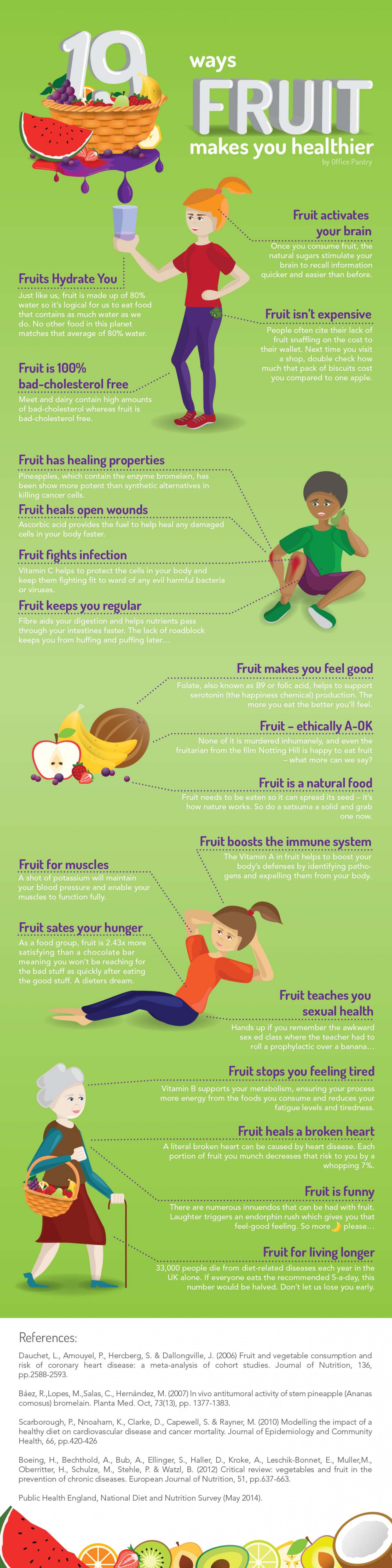 The 19 Ways Fruit Can Make You A Healthier Person Infographic