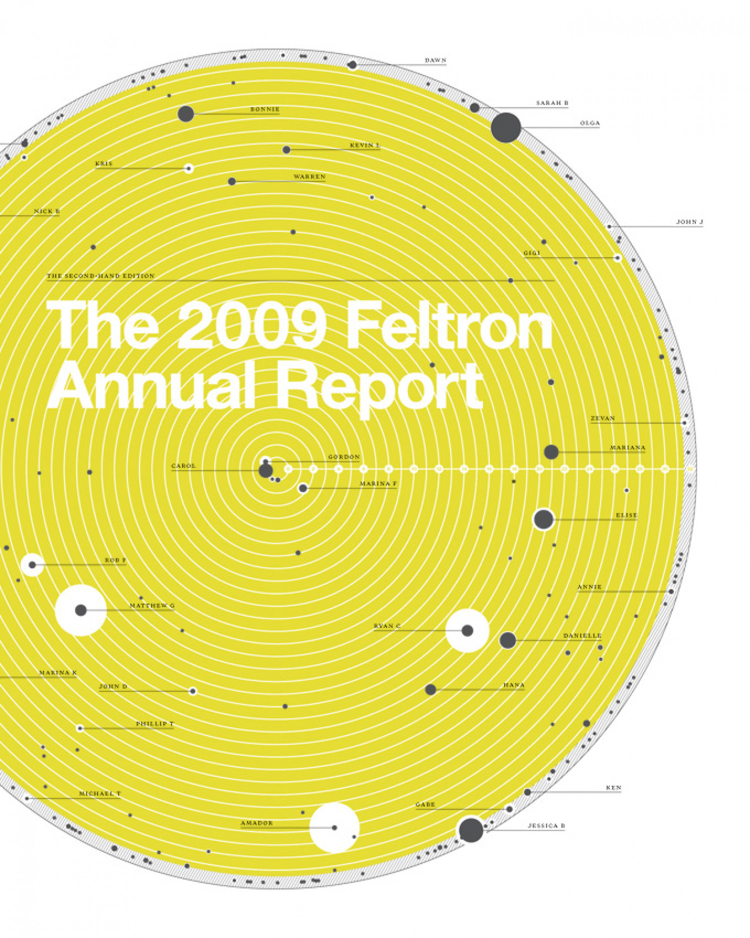 The 2009 Feltron Annual Report Infographic