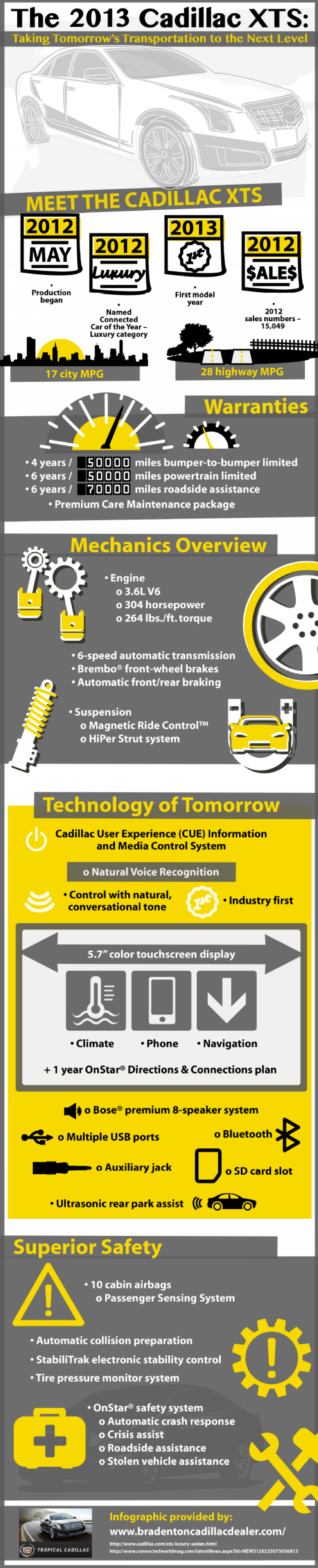 The 2013 Cadillac XTS: Taking Tomorrow's Transportation to the Next Level Infographic