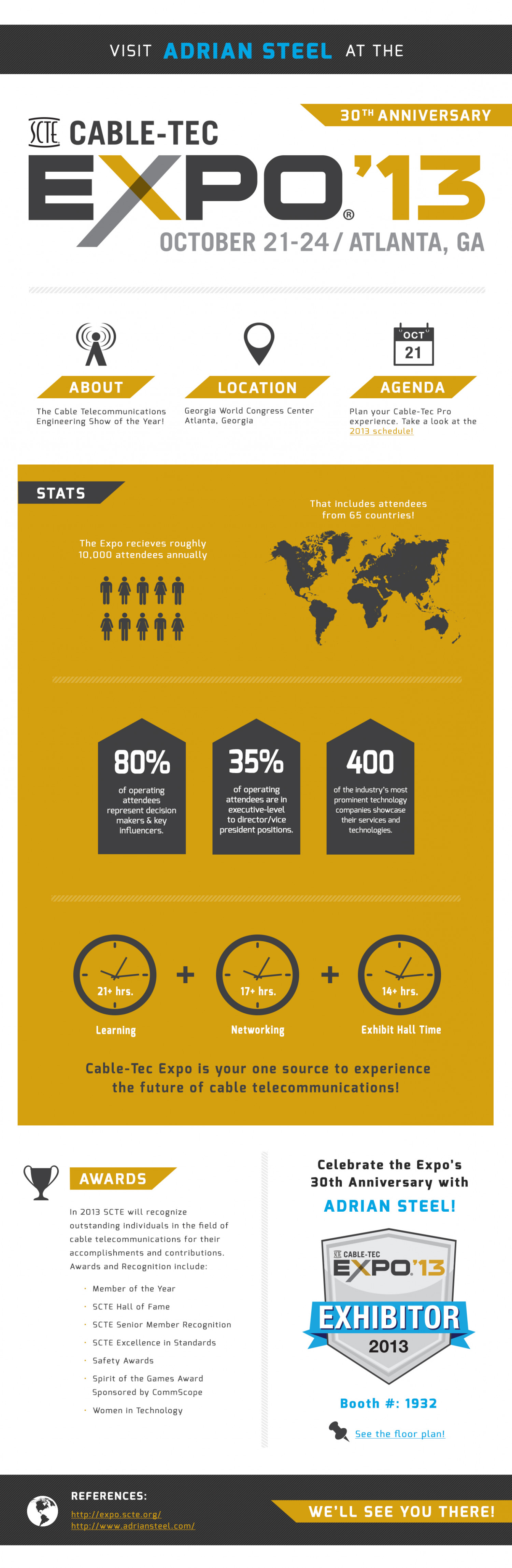 The 2013 SCTE Cable-Tec Expo Infographic
