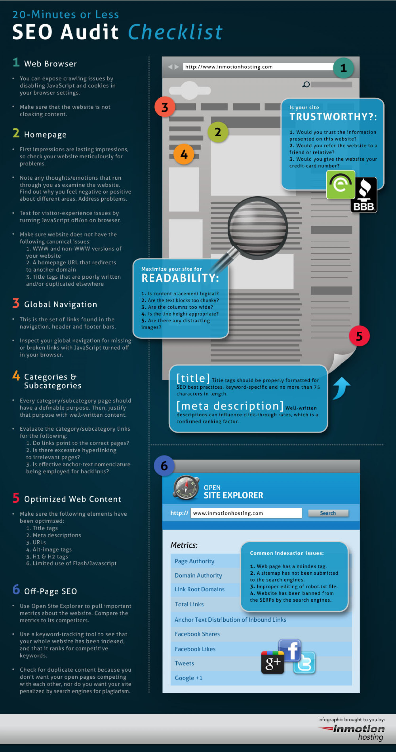 The 20-Minutes or Less SEO Audit Checklist Infographic