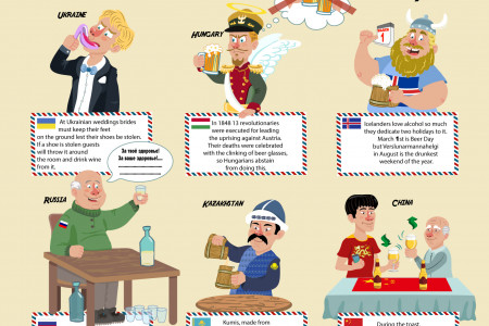 The 25 Weirdest Drinking Customs in the World Infographic