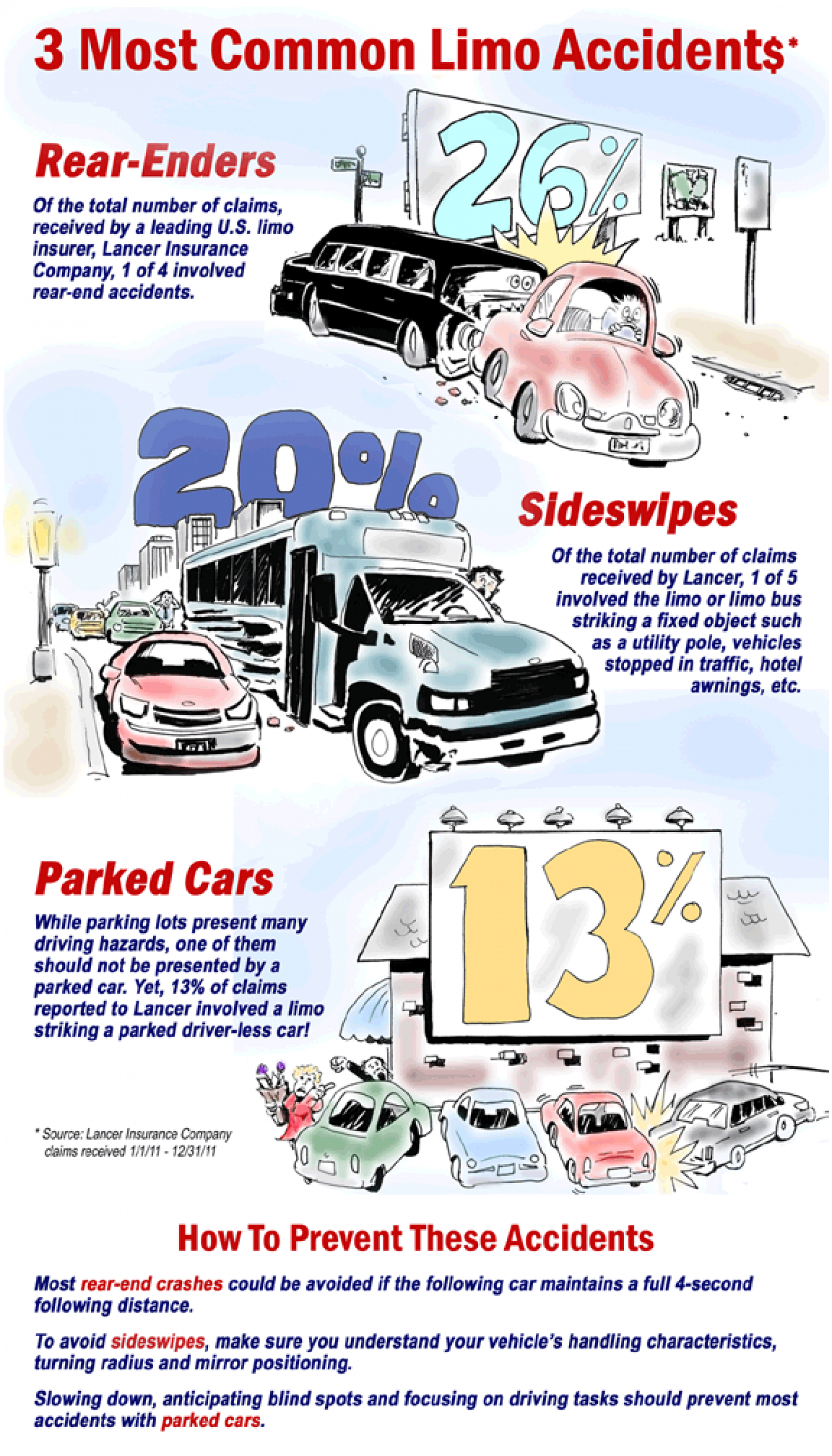 The 3 Most Common Limo Accidents Infographic