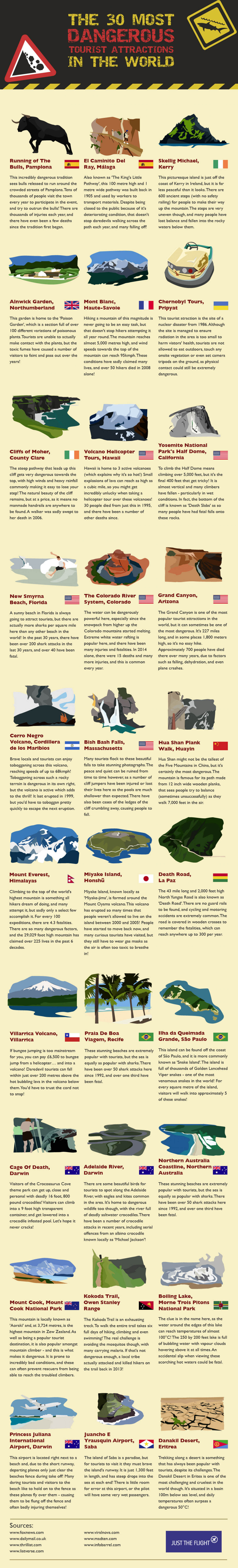 The 30 Most Dangerous Tourist Attractions In The World Infographic