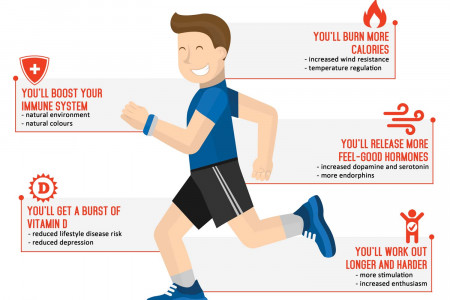 The 5 Amazing Benefits of Outdoor Exercise Infographic