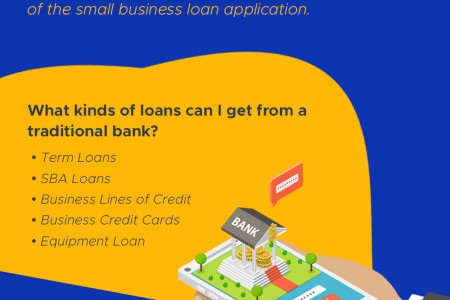 The 5 best banks for small business loans in 2019 Infographic