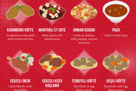 The 50 Most Iconic Turkish Meals Infographic