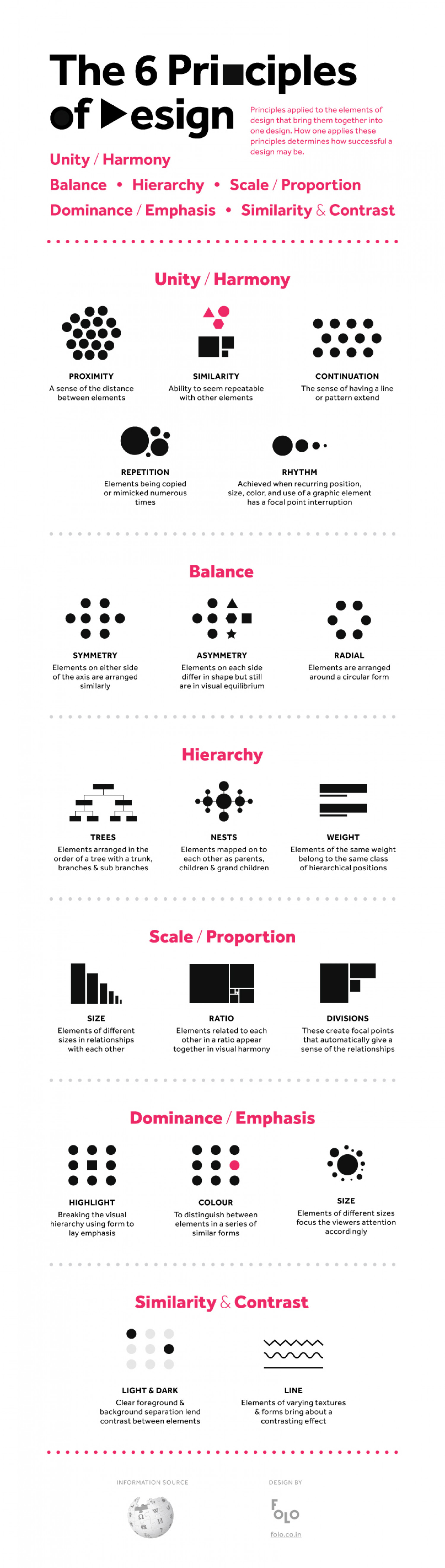Design And Principles : The principles of design visual ly