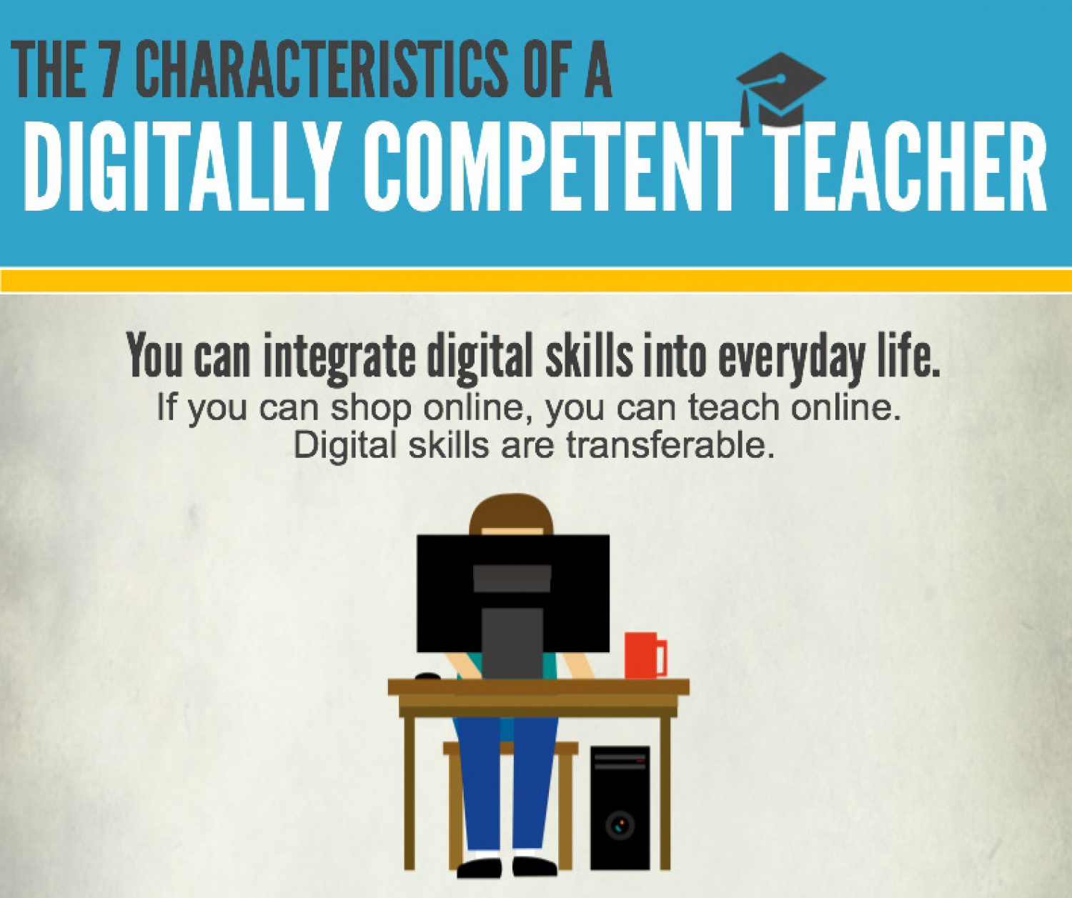 The 7 characteristics of a digitally competent teacher Infographic