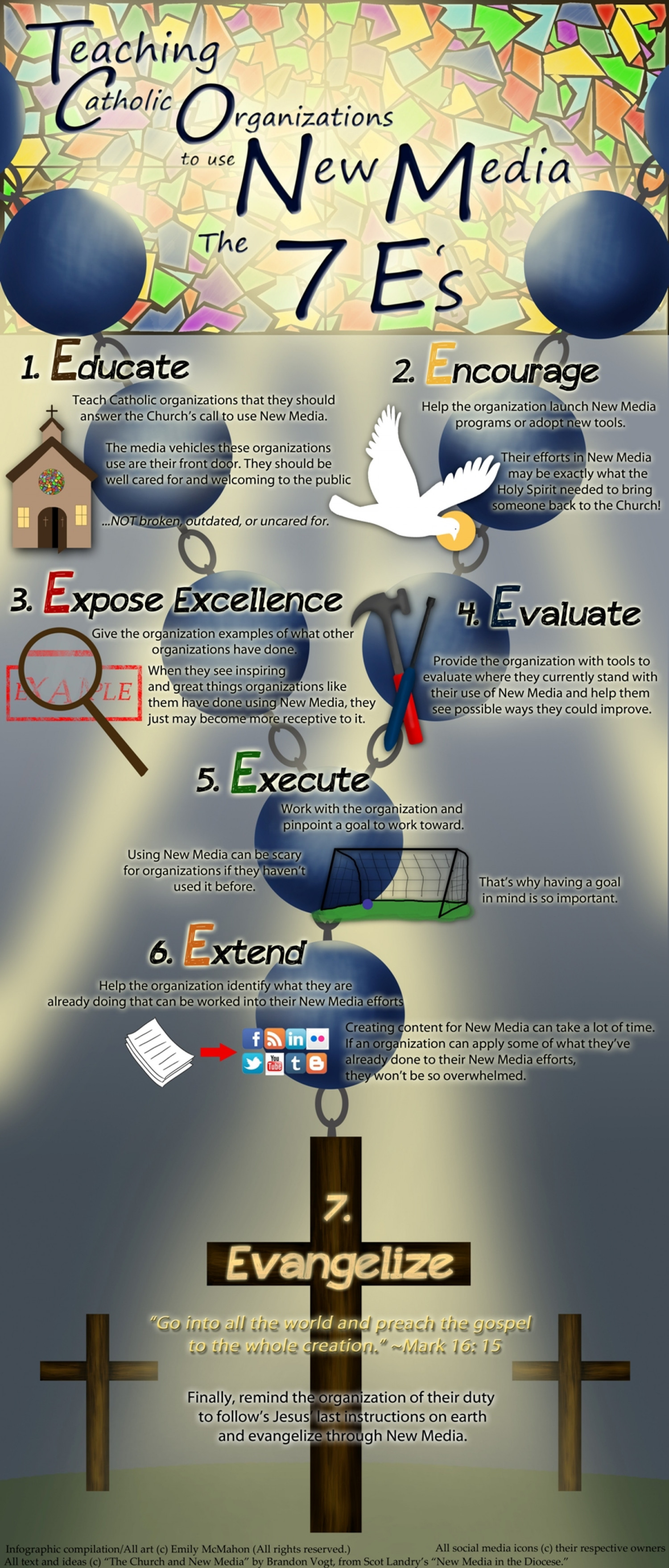 The 7 E's of Teaching Catholic Organizations to use New Media Infographic
