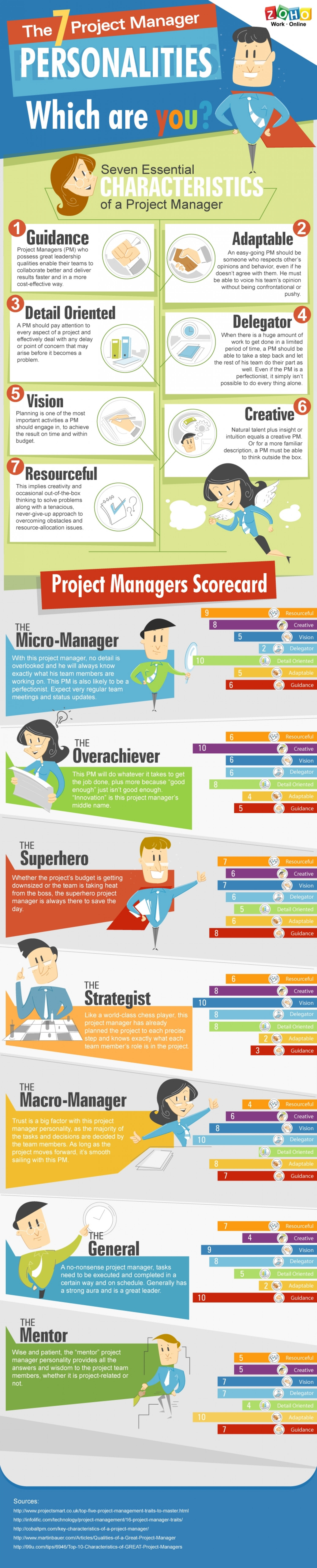 The 7 Project Manager Personalities: Which One Are You? Infographic