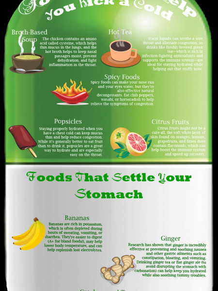 The 8 Best Foods to Eat When You're Sick Infographic