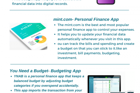 The 8 Best Personal Finance Apps of 2020 Infographic