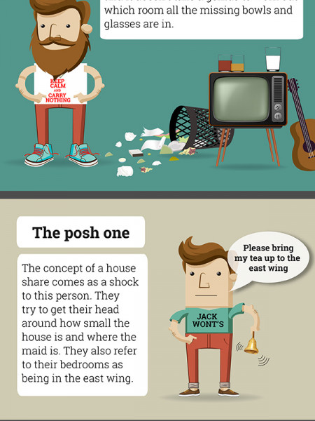 The 8 most likely people to meet in a house share Infographic