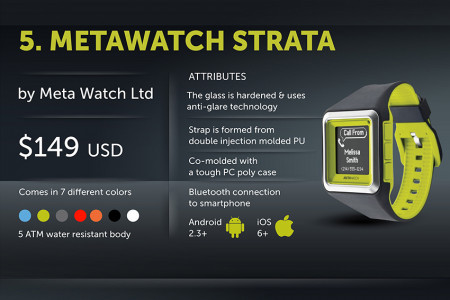 The 8 Smartest Watches for Your Wrist Infographic
