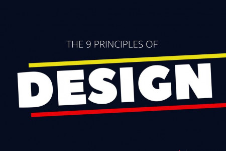 The 9 Principles of Design To Create Attractive Visuals! Infographic