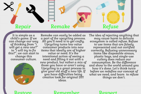 The 9 R's of sustainable living Infographic