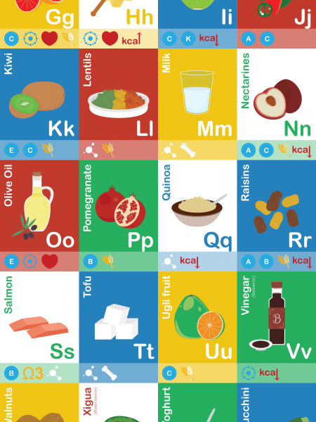 A to Z of Healthy Foods Infographic