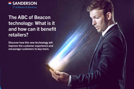The ABC of Beacon Technology: What Is It and How Can It Benefit Retailers? Infographic