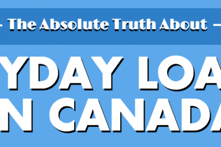 The Absolute Truth About Payday Loans in Canada Infographic