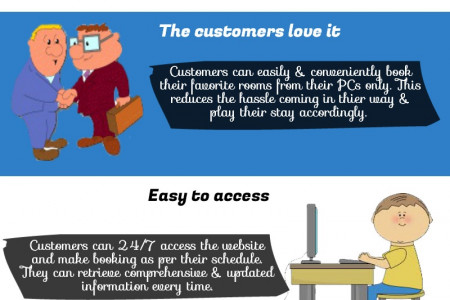 The Advantages Of An Online Hotel Booking System Infographic