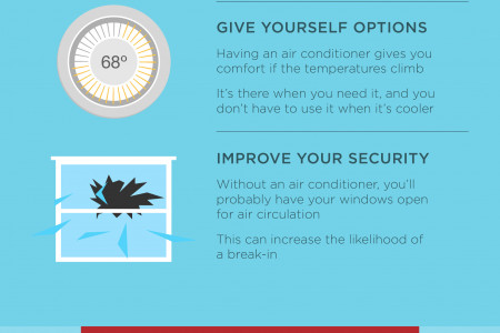 The Advantages of Having an Air Conditioner in Seattle  Infographic