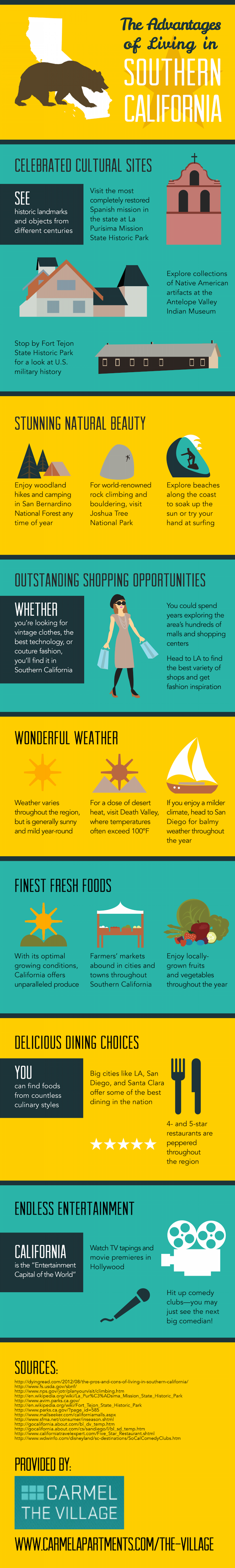 The Advantages of Living in Southern California Infographic