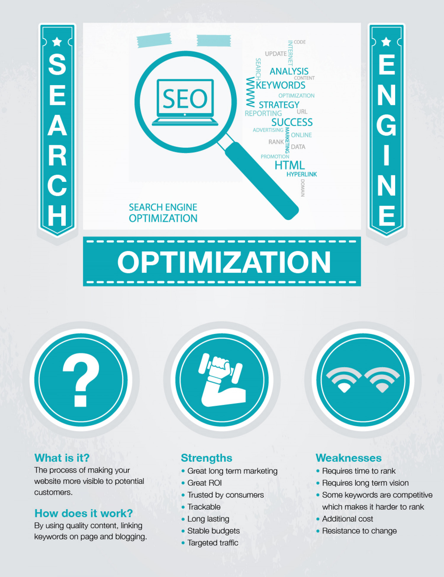 The Advantages of Search Engine Optimization Infographic