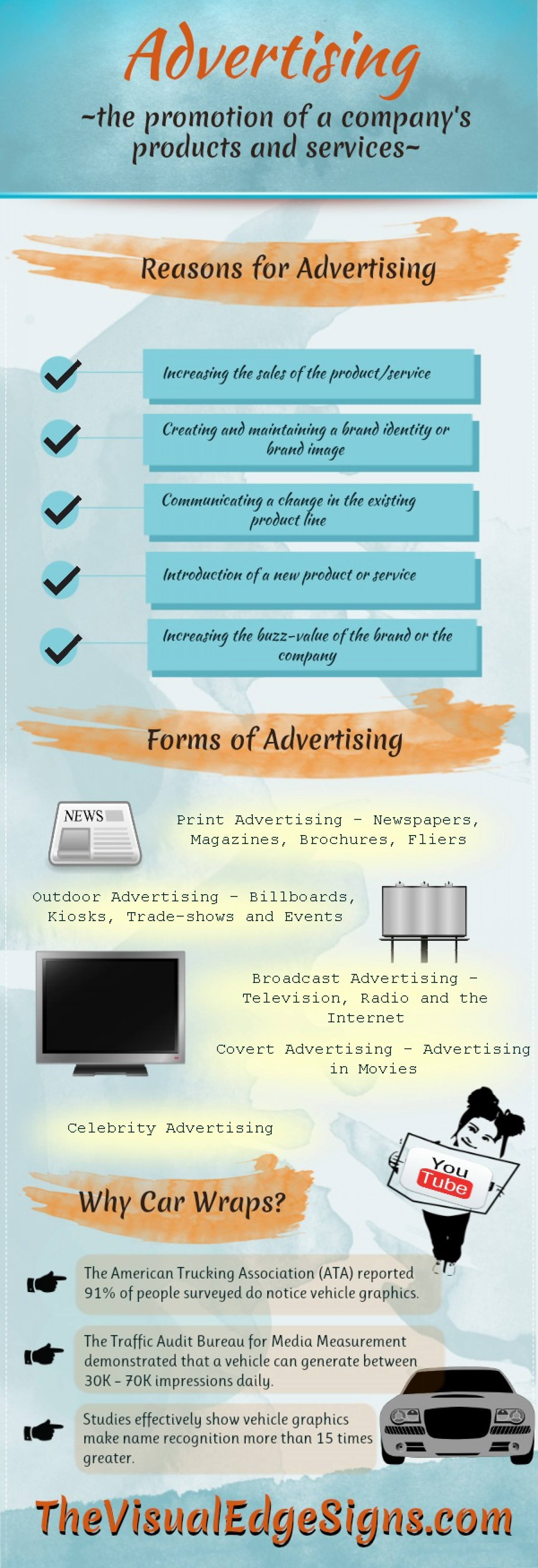 The Advertising Infographics Infographic