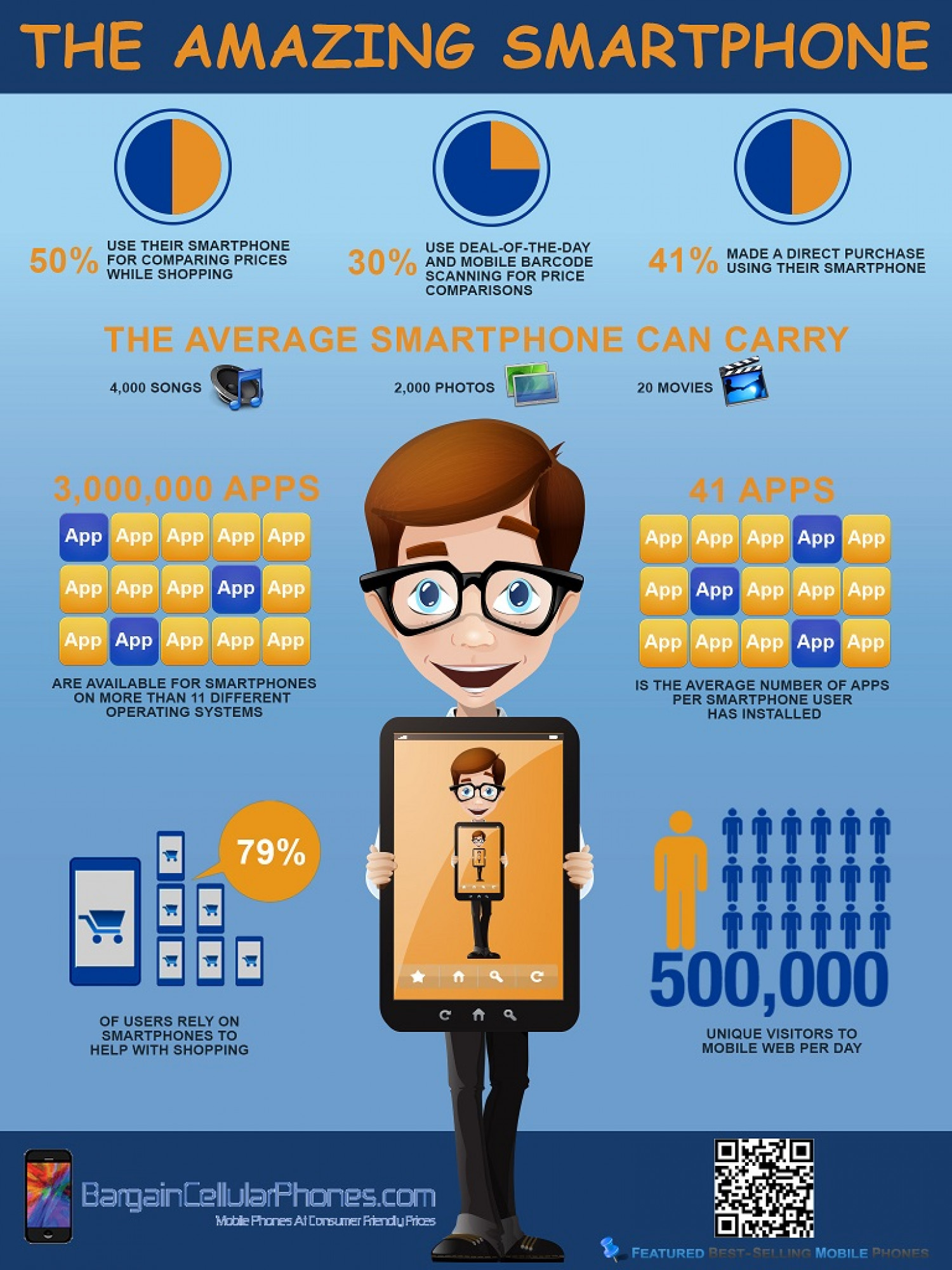 The Amazing Smartphone Infographic