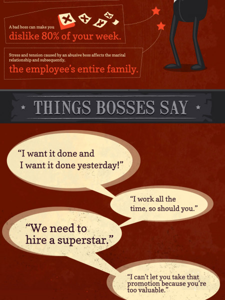 The Anatomy of a Boss from Hell Infographic