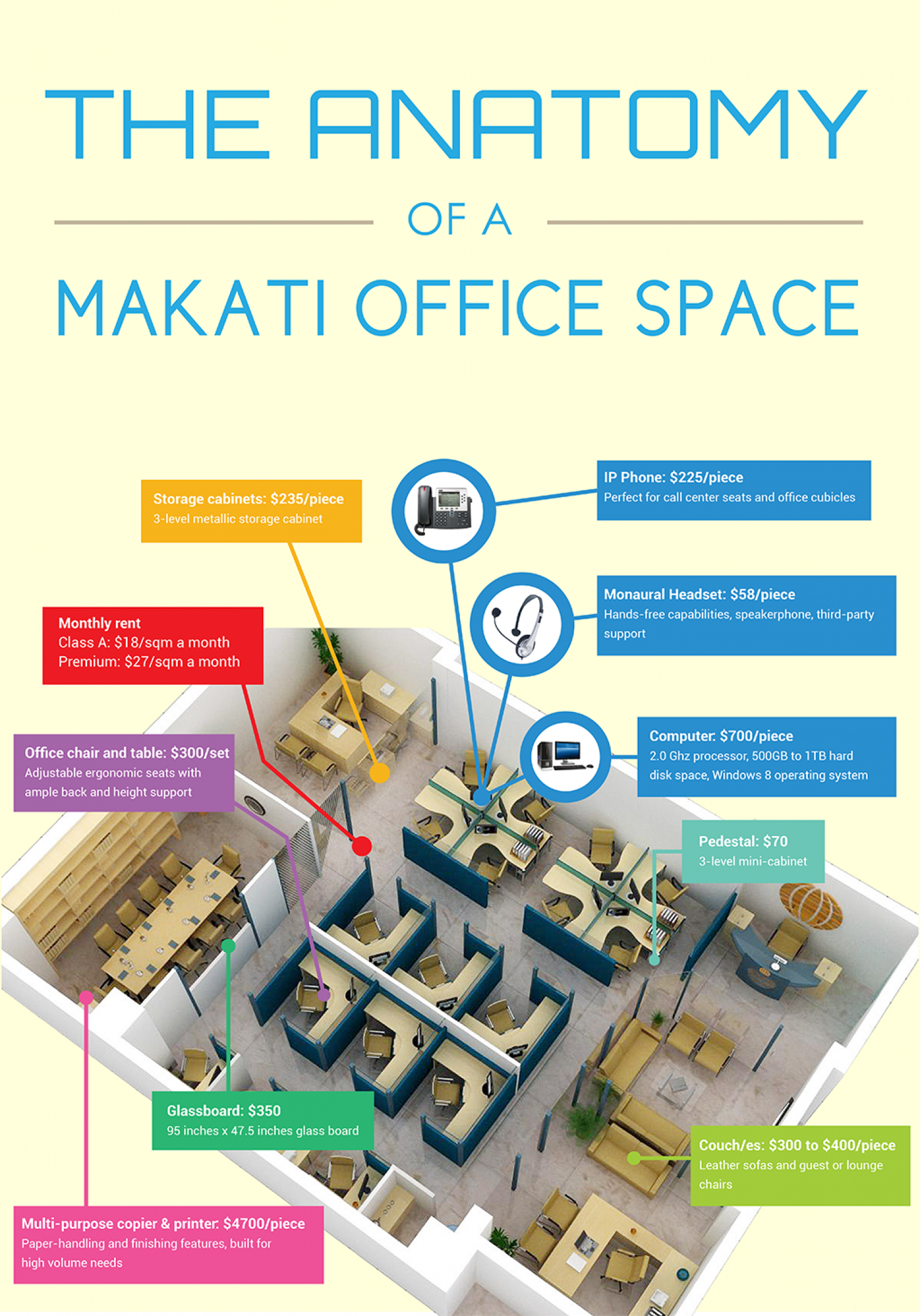 The Anatomy of a Makati Office Space Infographic