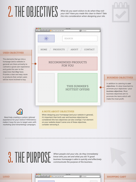 The Anatomy of an Effective Homepage Infographic