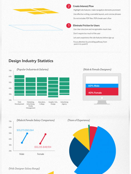 The Anatomy of an Effective Web Design  Infographic
