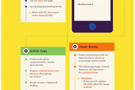 The Anatomy of an Optimized Webpage Infographic