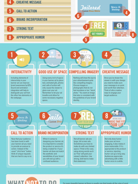 The Anatomy Of The Perfect Banner Ad Infographic