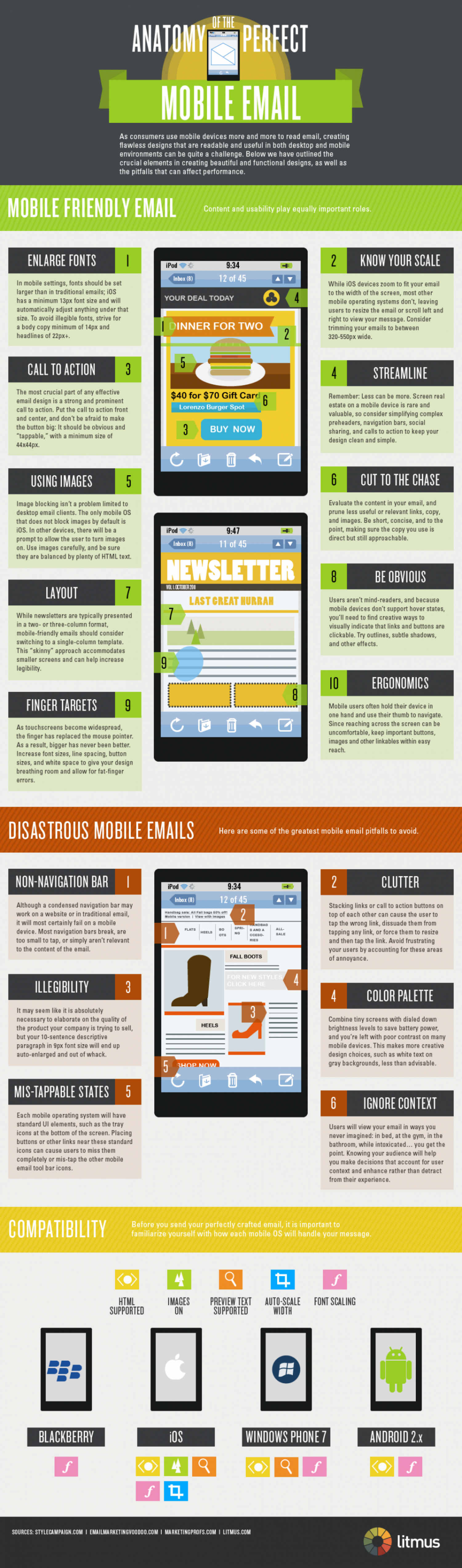 The Anatomy of the Perfect Mobile Email Infographic