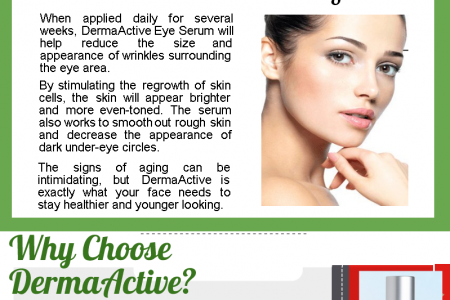 The Anti-Aging Cream DermaActive Infographic
