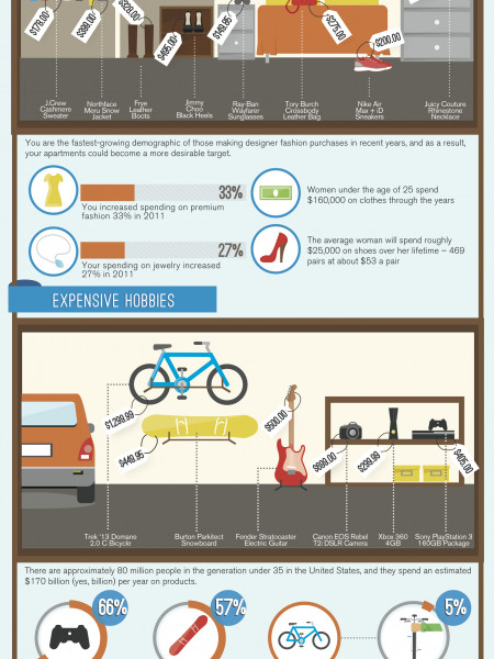 The Apartment Dweller's Guide to Safeguarding Your Stuff Infographic