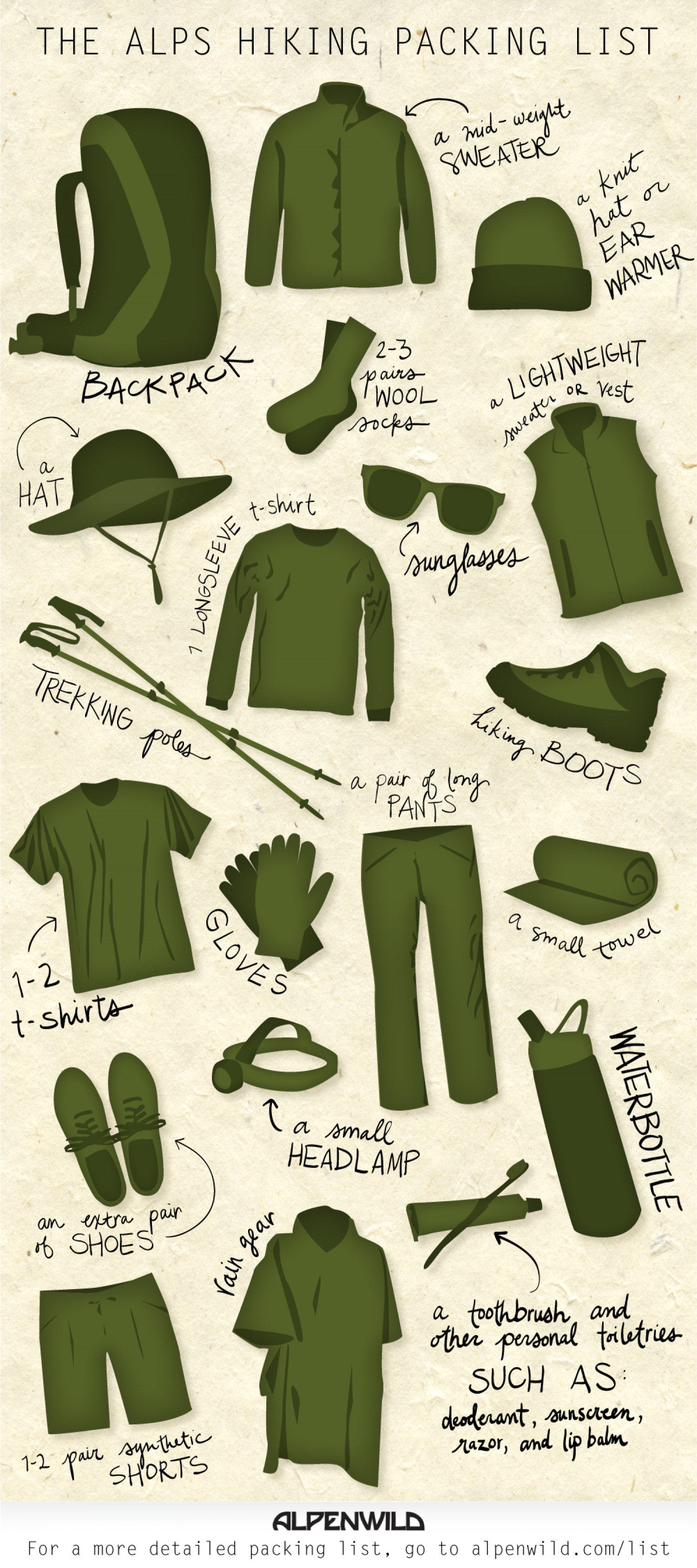 The Apls Hiking Packing List Infographic